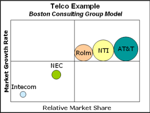 Internet Usage Trends and Economic Development  BCG Case Study in UK WikiJob