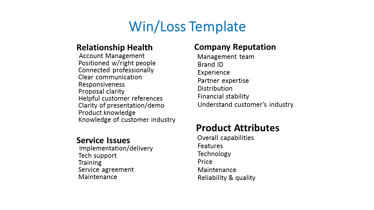 Win Loss Template  Interview Question Template
