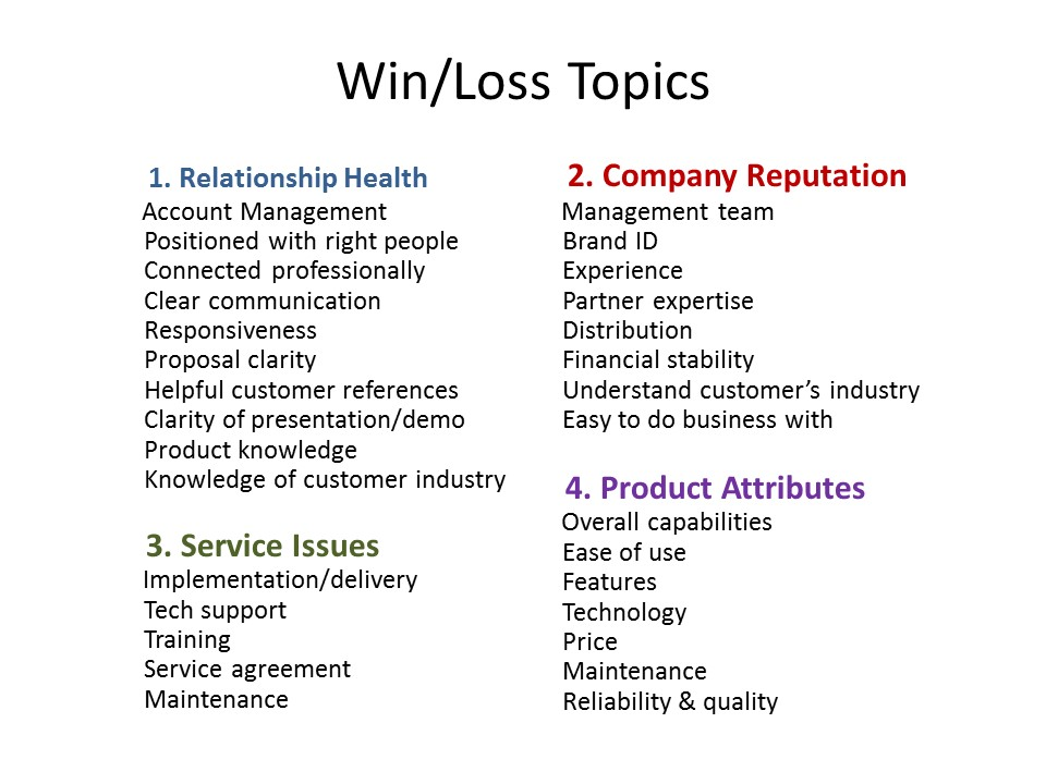 win loss analysis |