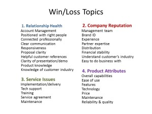 Win/Loss Analysis